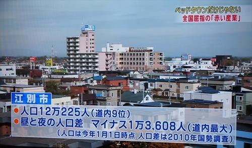 江別市の人口