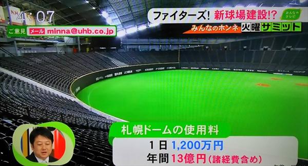 札幌ドームの使用料