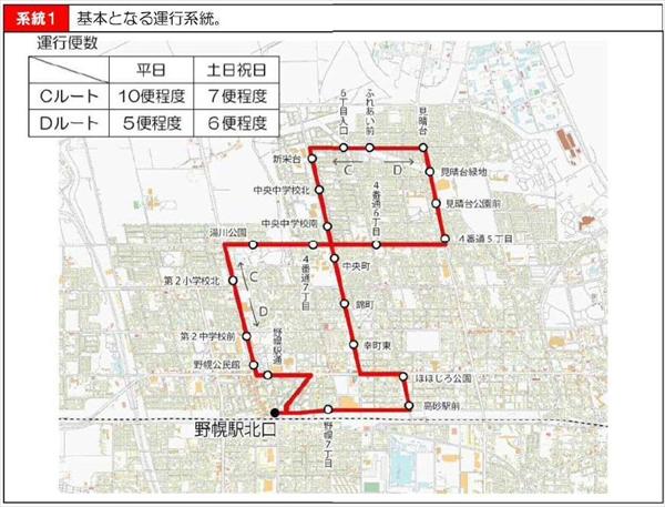 野幌見晴台線・5丁目経由・系統1