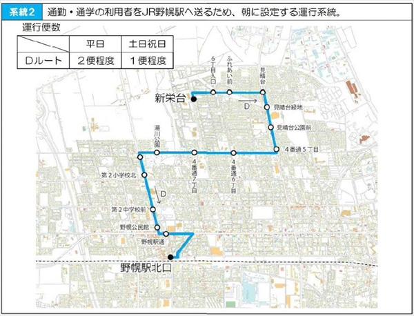 野幌見晴台線・5丁目経由・系統2