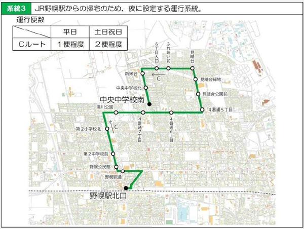 野幌見晴台線・5丁目経由・系統3
