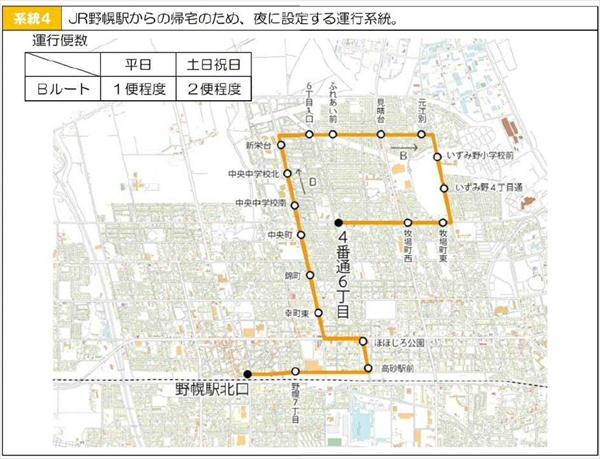 野幌見晴台線・いずみ野経由・系統4