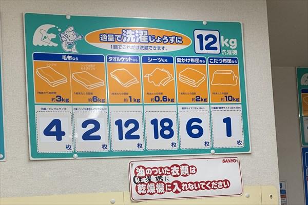 12キロ洗濯・適量の目安