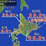 北海道史上最高気温2019年5月26日