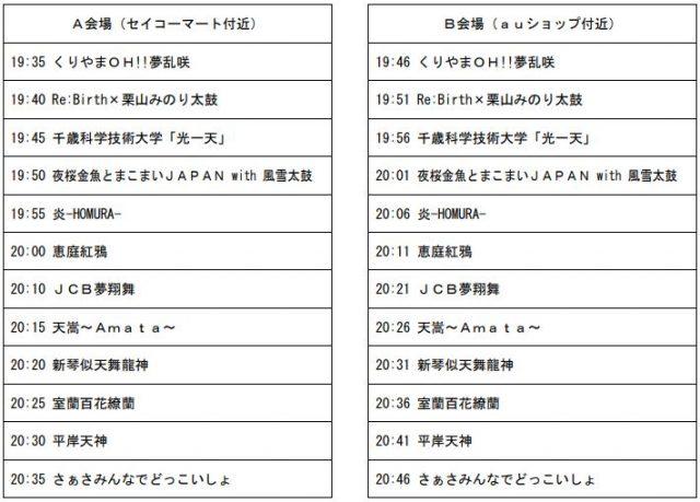 栗山秋祭りYOSAKOIソーラン出場チーム