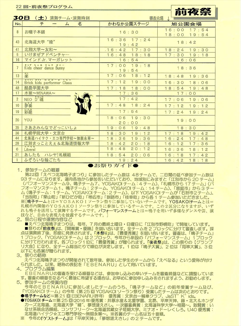 えべつ北海鳴子まつり2016出場チーム一覧1