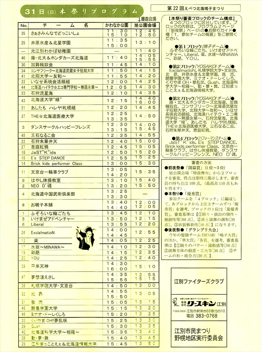 えべつ北海鳴子まつり2016出場チーム一覧2