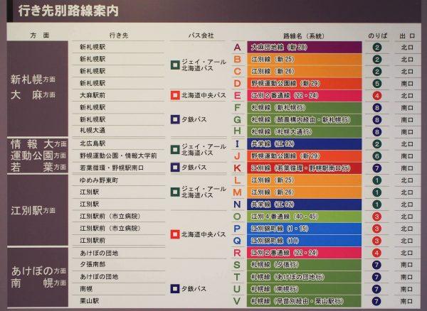 江別市内バス行き先別路線案内図