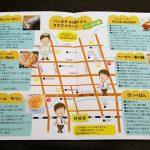 オススメのパン・野幌マップ
