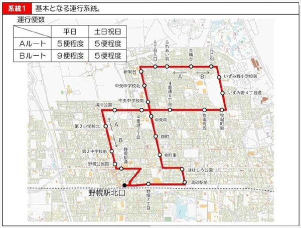 野幌見晴台線・いずみ野経由・系統1