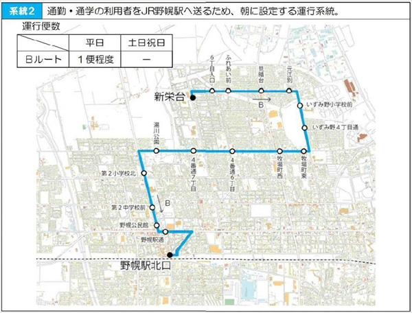 野幌見晴台線・いずみ野経由・系統2