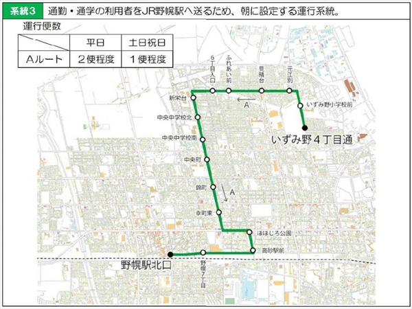野幌見晴台線・いずみ野経由・系統3