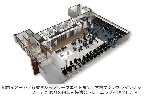 フィットネス24江別野幌店・店内イメージ