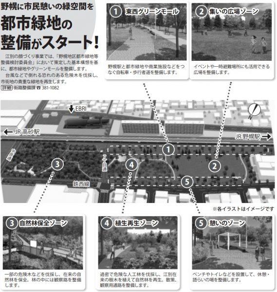 野幌都市緑地完成予想図