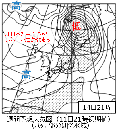 2019年11月14日大雪警報