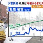 2020年2月10日大雪注意報