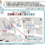 江別駅前バス停移転地図