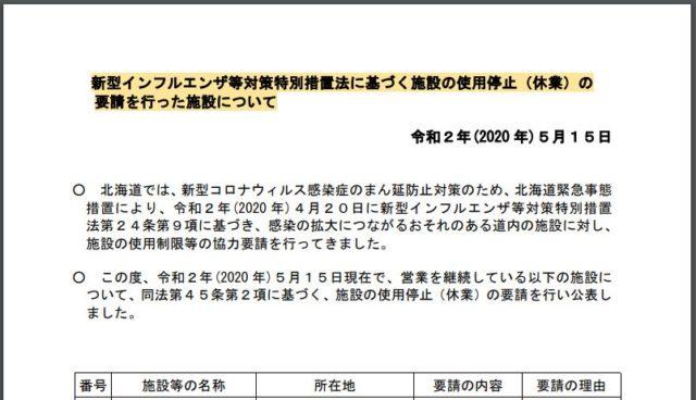 北海道パチンコ店・営業中の店名公表