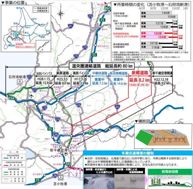 道央圏連絡道路(国道337号)バイパス地図