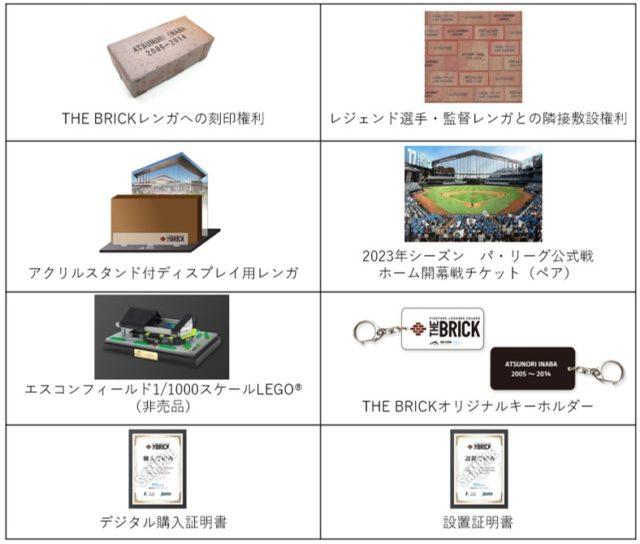 「THE BRICK」販売概要